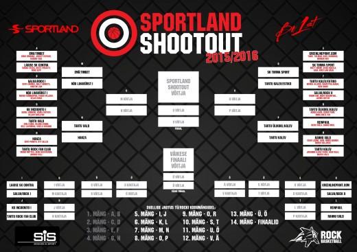 Shootout tabel